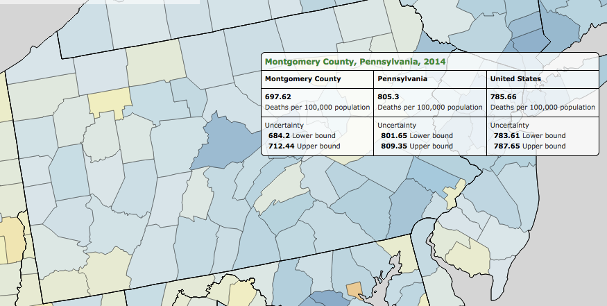 Life Expectancy in Montgomery County 5th in Pennsylvania Above
