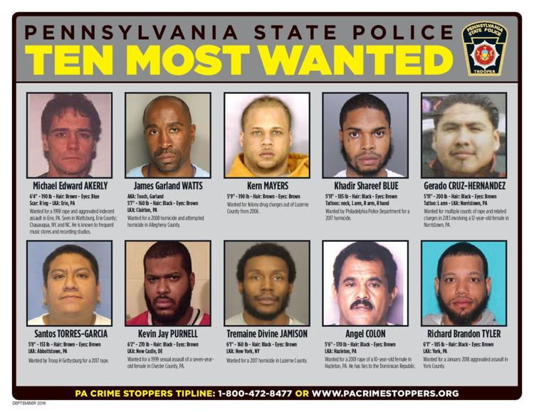 State Police update 'Ten Most Wanted' list