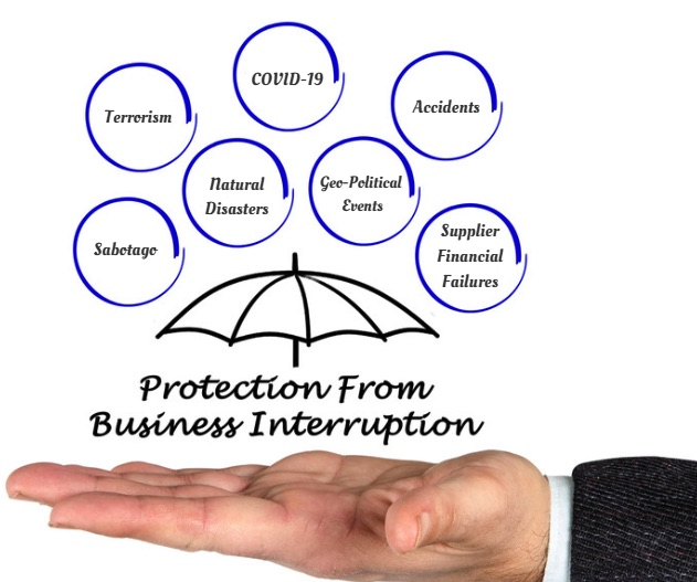Tips For Filing A Business Interruption Insurance Claim Due To COVID-19