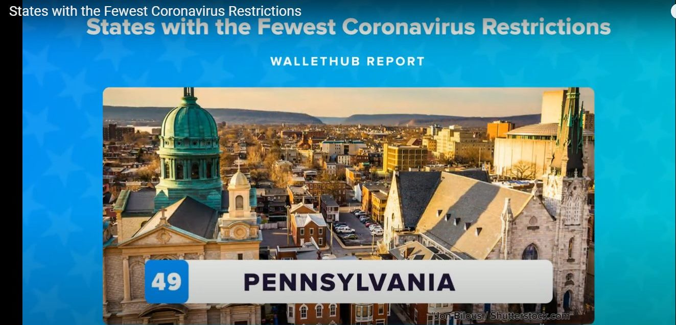 Pennsylvania Ranks 49th in U.S. Among 50 States and D.C. for Least COVID-19 Restrictions
