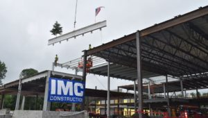 IMC commercial real estate
